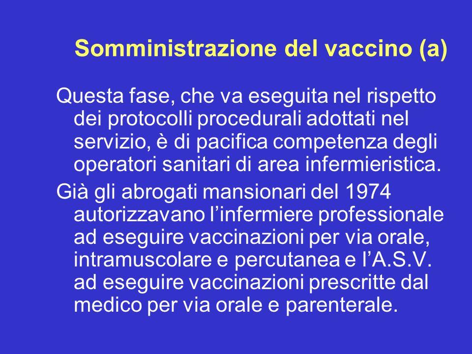 Somministrazione del vaccino (a) Questa fase, che va eseguita nel rispetto dei protocolli procedurali adottati nel servizio, è di pacifica competenza