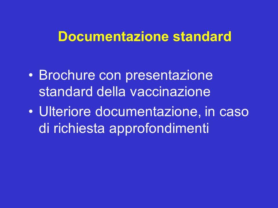 Documentazione standard Brochure con presentazione standard della vaccinazione Ulteriore documentazione, in caso di richiesta approfondimenti