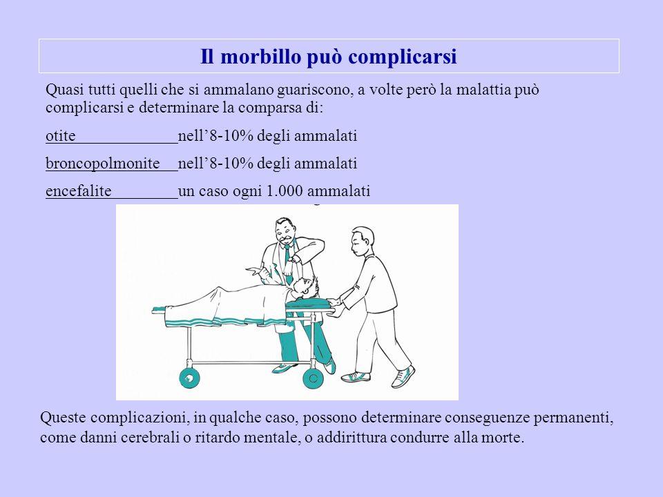Il morbillo può complicarsi Quasi tutti quelli che si ammalano guariscono, a volte però la malattia può complicarsi e determinare la comparsa di: otit