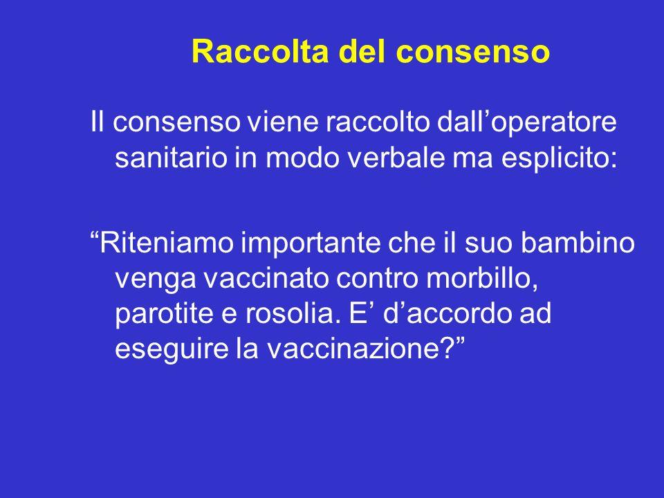 Raccolta del consenso Il consenso viene raccolto dalloperatore sanitario in modo verbale ma esplicito: Riteniamo importante che il suo bambino venga v