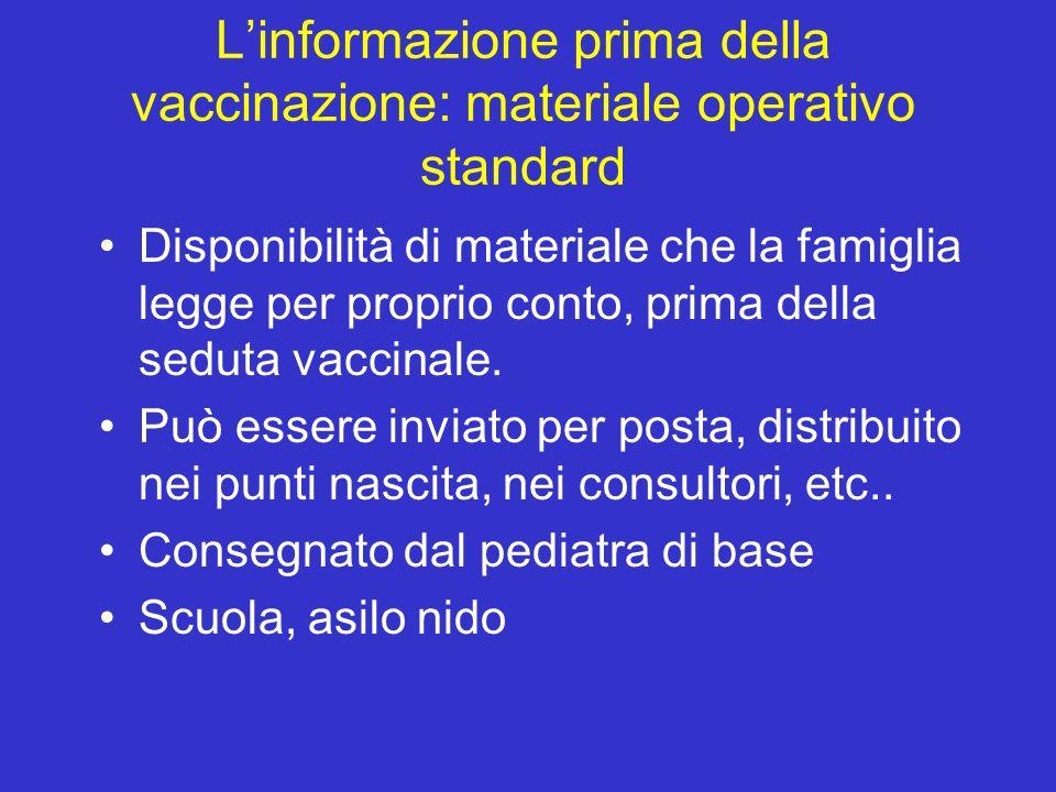 Linformazione prima della vaccinazione: materiale operativo standard Disponibilità di materiale che la famiglia legge per proprio conto, prima della s