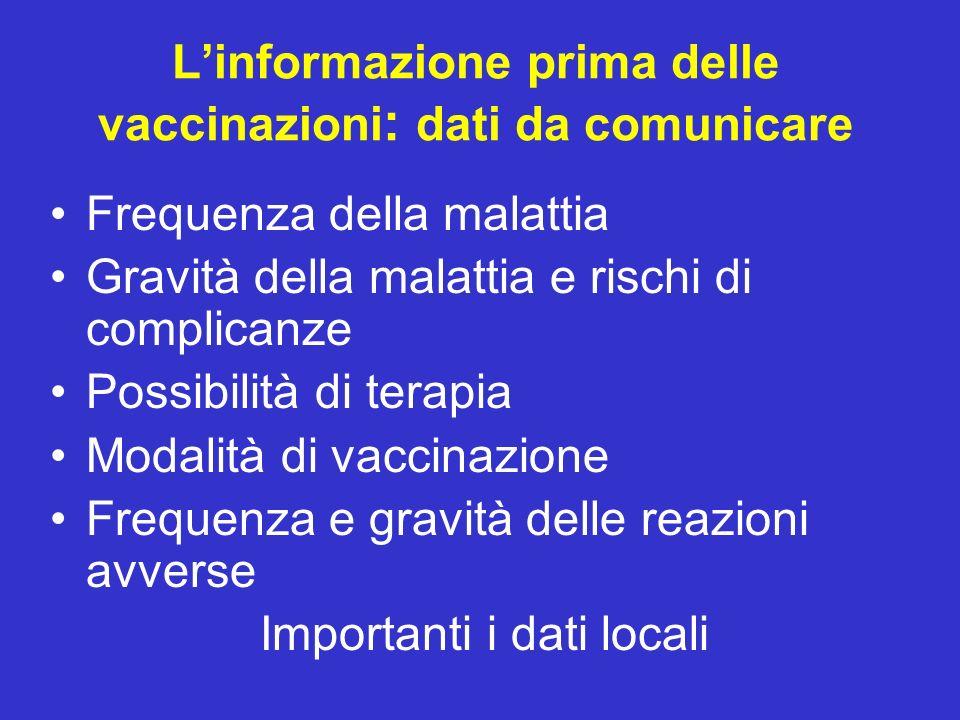 Linformazione prima delle vaccinazioni : dati da comunicare Frequenza della malattia Gravità della malattia e rischi di complicanze Possibilità di ter