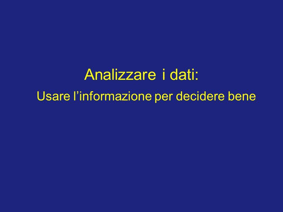 Morbillo: Casi per 100.000 assistiti dei Pediatri (spes: Italia, 2000-2) 2000 20022001