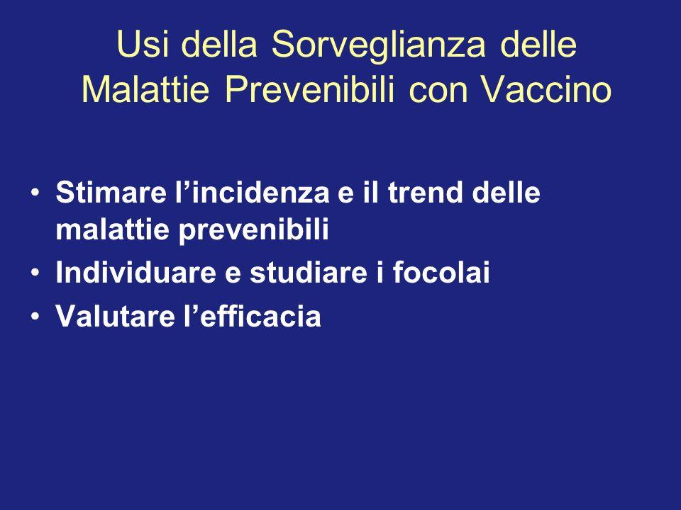 Stimare lincidenza e il trend delle malattie prevenibili Individuare e studiare i focolai Valutare lefficacia Usi della Sorveglianza delle Malattie Prevenibili con Vaccino