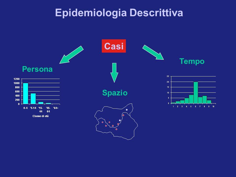 Persona Spazio Tempo Casi Epidemiologia Descrittiva