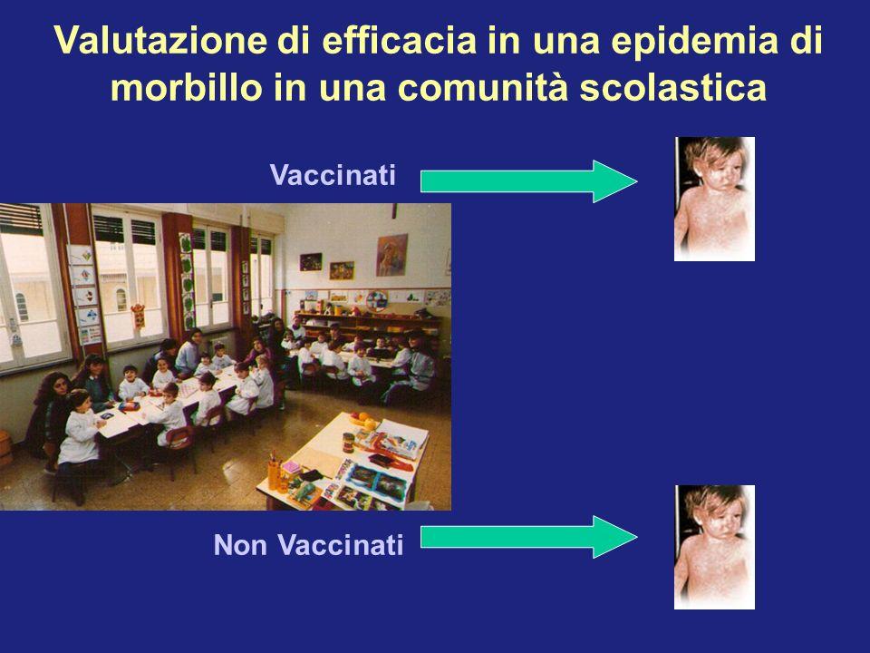 Vaccinati Non Vaccinati Valutazione di efficacia in una epidemia di morbillo in una comunità scolastica