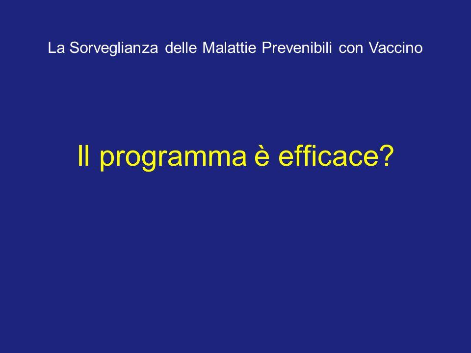 Il programma è efficace La Sorveglianza delle Malattie Prevenibili con Vaccino