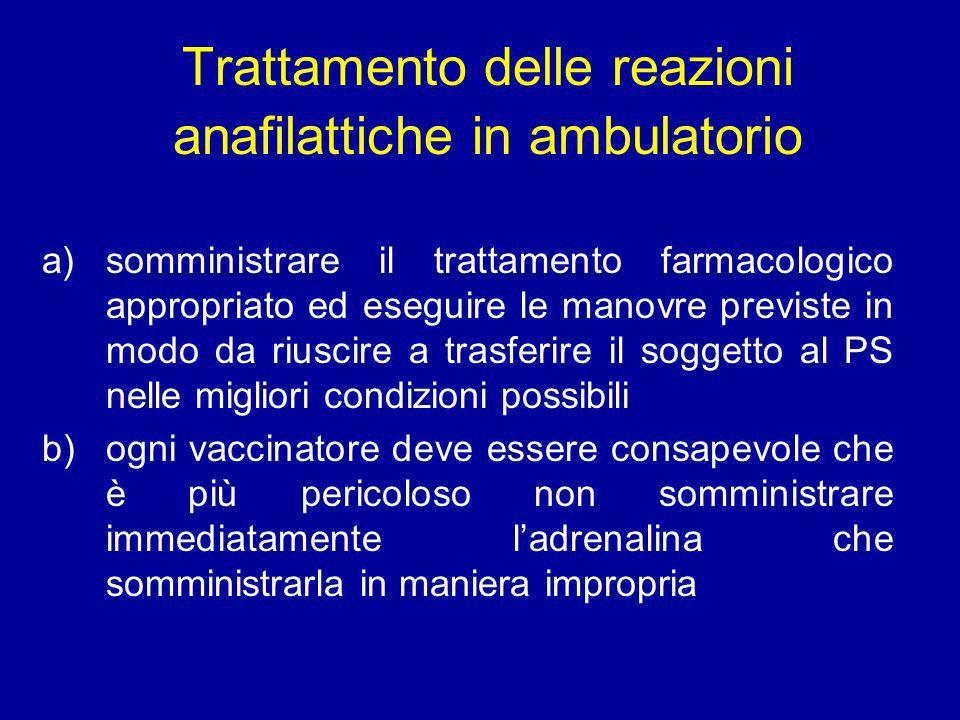 Trattamento delle reazioni anafilattiche in ambulatorio a)somministrare il trattamento farmacologico appropriato ed eseguire le manovre previste in mo