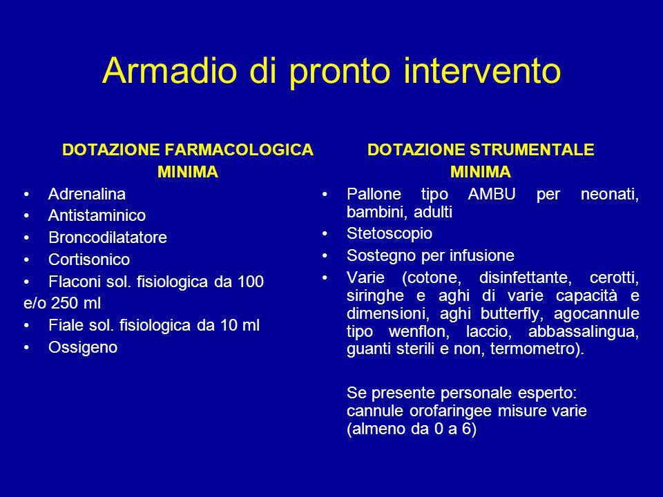 Armadio di pronto intervento DOTAZIONE FARMACOLOGICA MINIMA Adrenalina Antistaminico Broncodilatatore Cortisonico Flaconi sol. fisiologica da 100 e/o