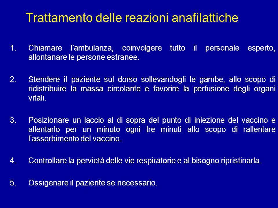 Trattamento delle reazioni anafilattiche 1.Chiamare lambulanza, coinvolgere tutto il personale esperto, allontanare le persone estranee. 2.Stendere il