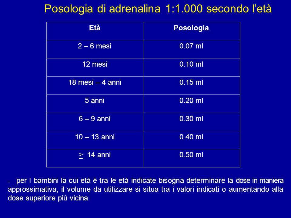 Posologia di adrenalina 1:1.000 secondo letà EtàPosologia 2 – 6 mesi0.07 ml 12 mesi0.10 ml 18 mesi – 4 anni0.15 ml 5 anni0.20 ml 6 – 9 anni0.30 ml 10