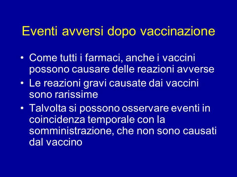 Eventi avversi dopo vaccinazione Come tutti i farmaci, anche i vaccini possono causare delle reazioni avverse Le reazioni gravi causate dai vaccini so
