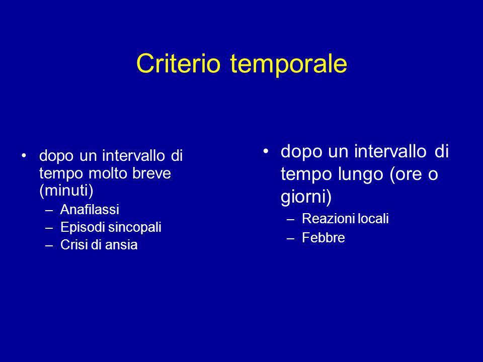 Armadio di pronto intervento DOTAZIONE FARMACOLOGICA MINIMA Adrenalina Antistaminico Broncodilatatore Cortisonico Flaconi sol.