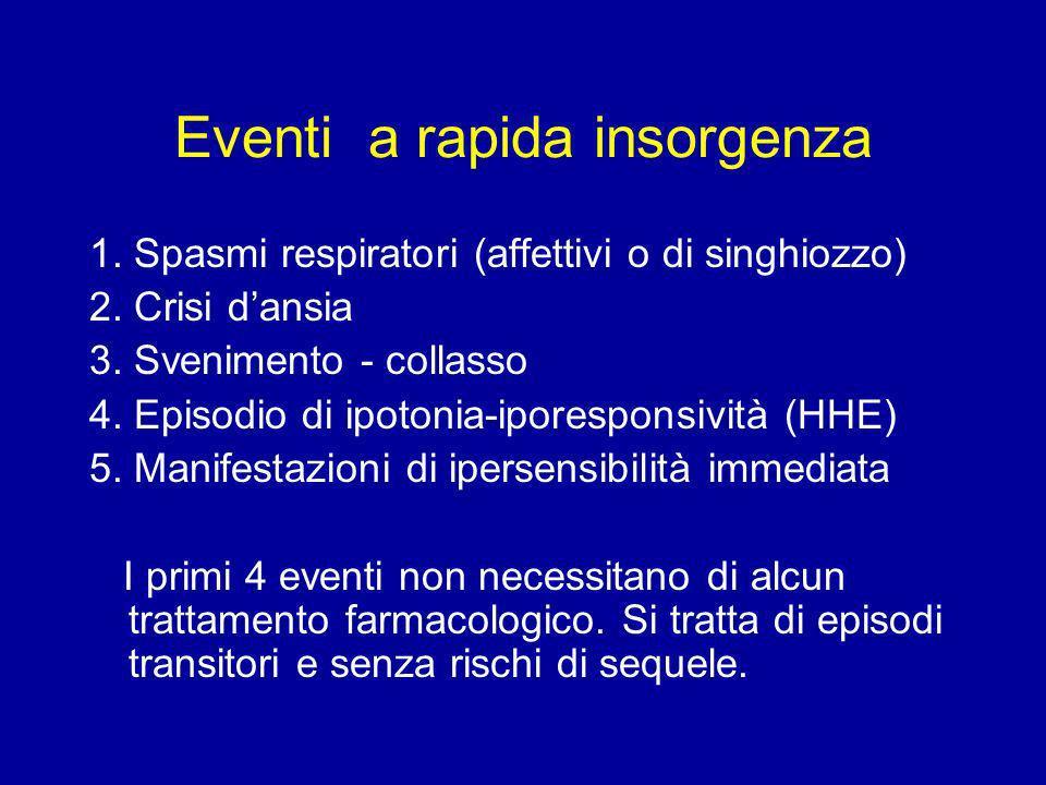 Trattamento delle reazioni anafilattiche 6.