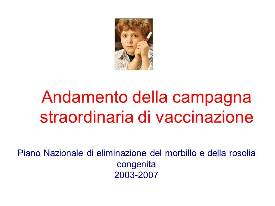 Andamento della campagna straordinaria di vaccinazione Piano Nazionale di eliminazione del morbillo e della rosolia congenita 2003-2007