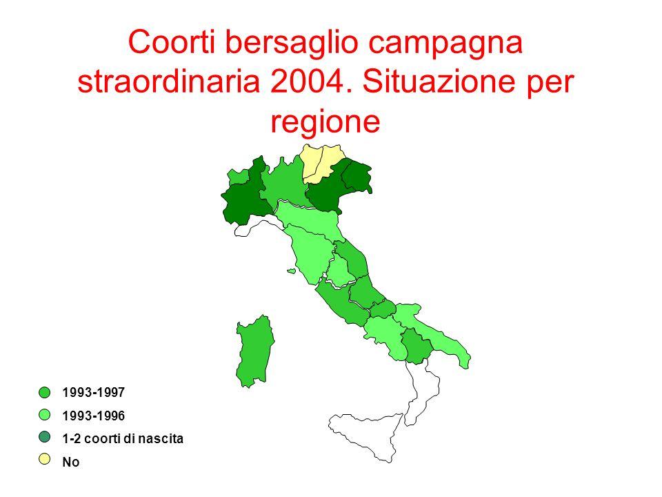Coorti bersaglio campagna straordinaria 2004.