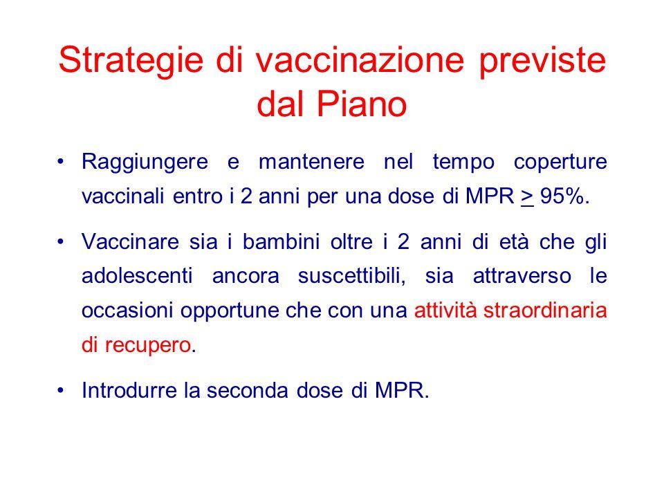 Rilevazione delle vaccinazioni effettuate durante la campagna Sito internet dedicato alla raccolta dati Possibilità di inserire i dati a livello distrettuale, con cadenza mensile Informazioni raccolte: –Pop.
