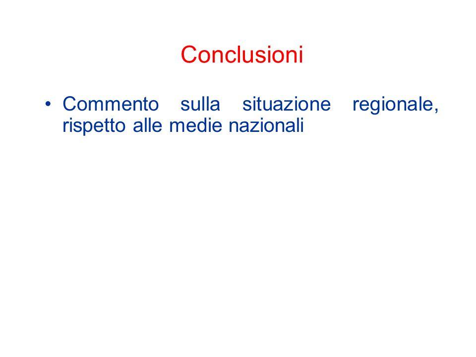 Conclusioni Commento sulla situazione regionale, rispetto alle medie nazionali
