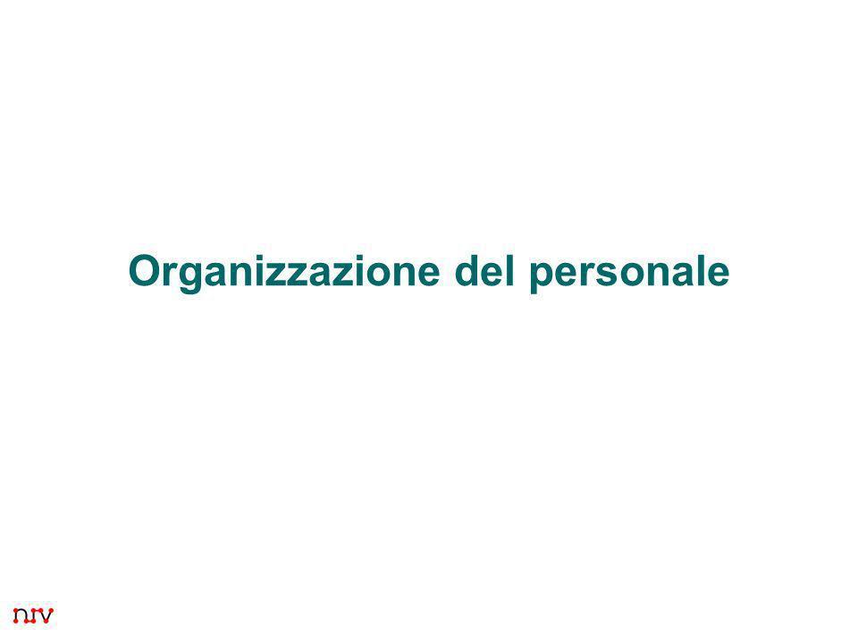 1 Organizzazione del personale