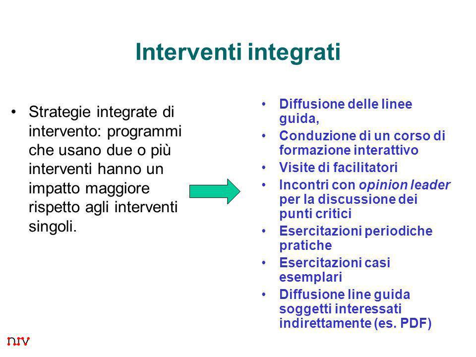 10 Interventi integrati Diffusione delle linee guida, Conduzione di un corso di formazione interattivo Visite di facilitatori Incontri con opinion lea