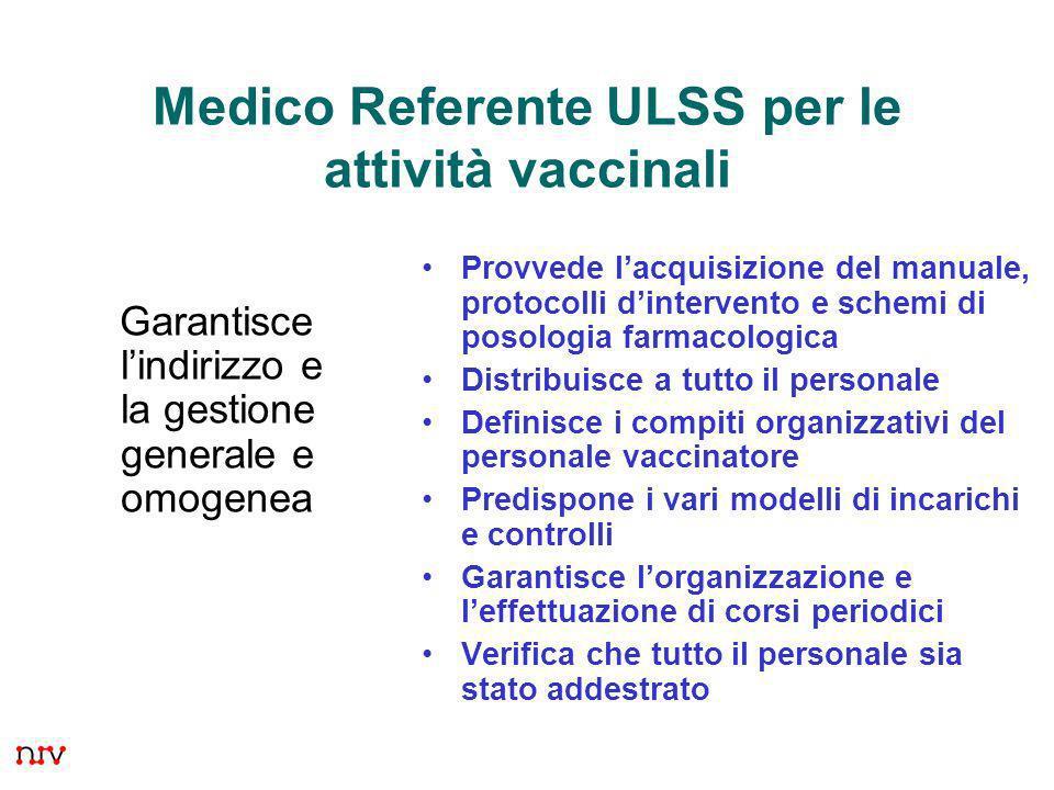 11 Medico Referente ULSS per le attività vaccinali Provvede lacquisizione del manuale, protocolli dintervento e schemi di posologia farmacologica Dist