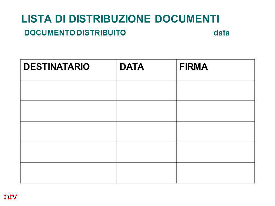 13 LISTA DI DISTRIBUZIONE DOCUMENTI DOCUMENTO DISTRIBUITO data DESTINATARIODATAFIRMA