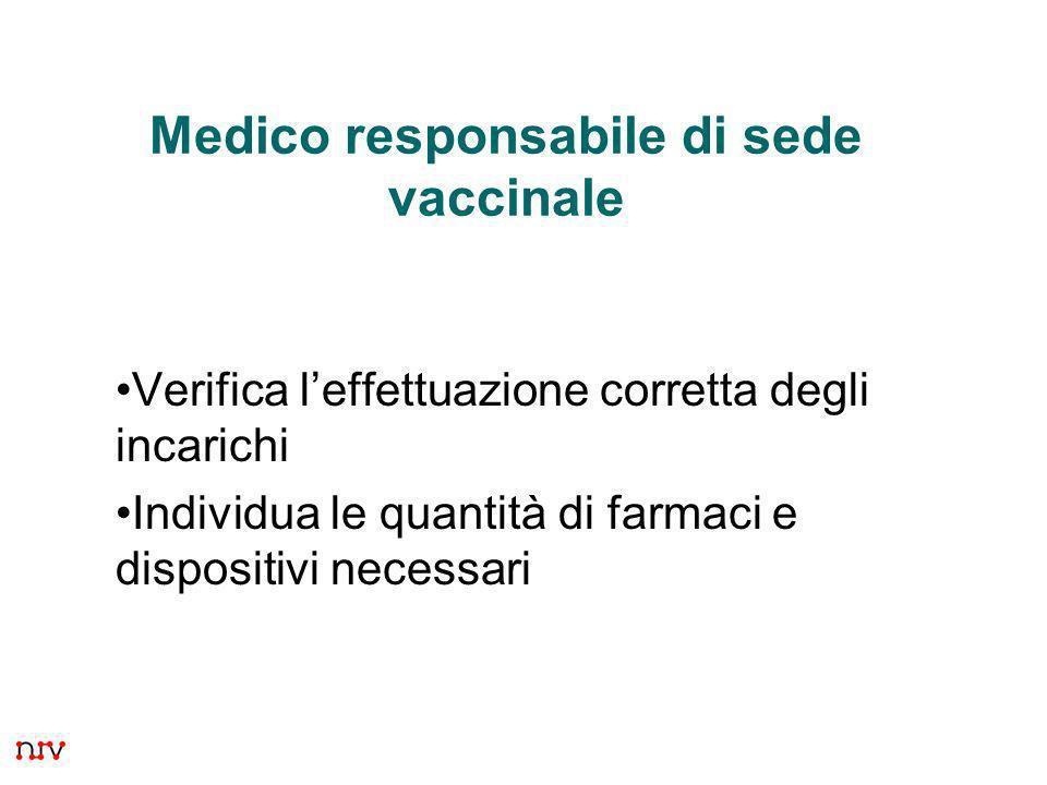 20 Medico responsabile di sede vaccinale Verifica leffettuazione corretta degli incarichi Individua le quantità di farmaci e dispositivi necessari