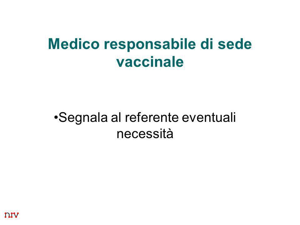 21 Medico responsabile di sede vaccinale Segnala al referente eventuali necessità