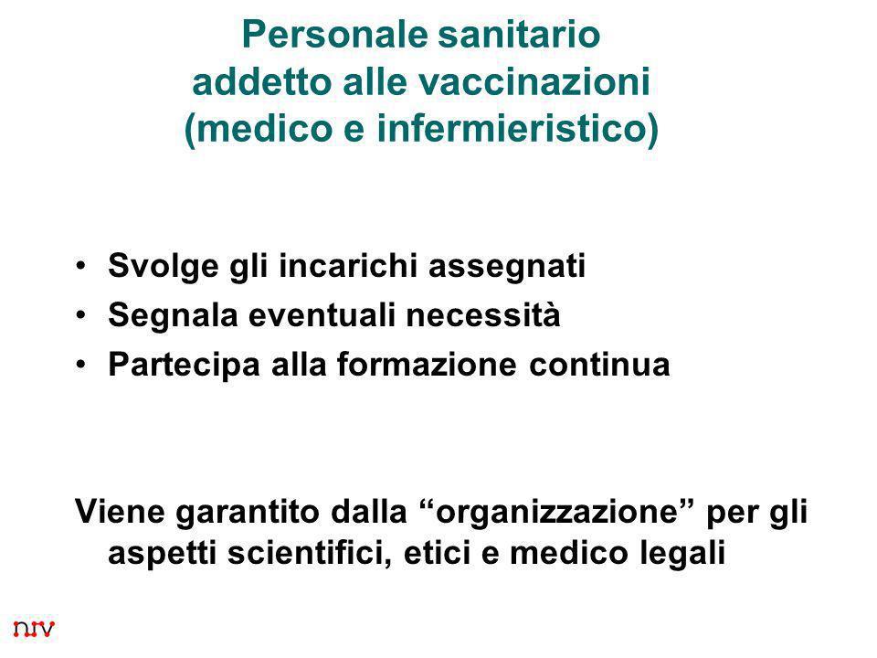 22 Personale sanitario addetto alle vaccinazioni (medico e infermieristico) Svolge gli incarichi assegnati Segnala eventuali necessità Partecipa alla
