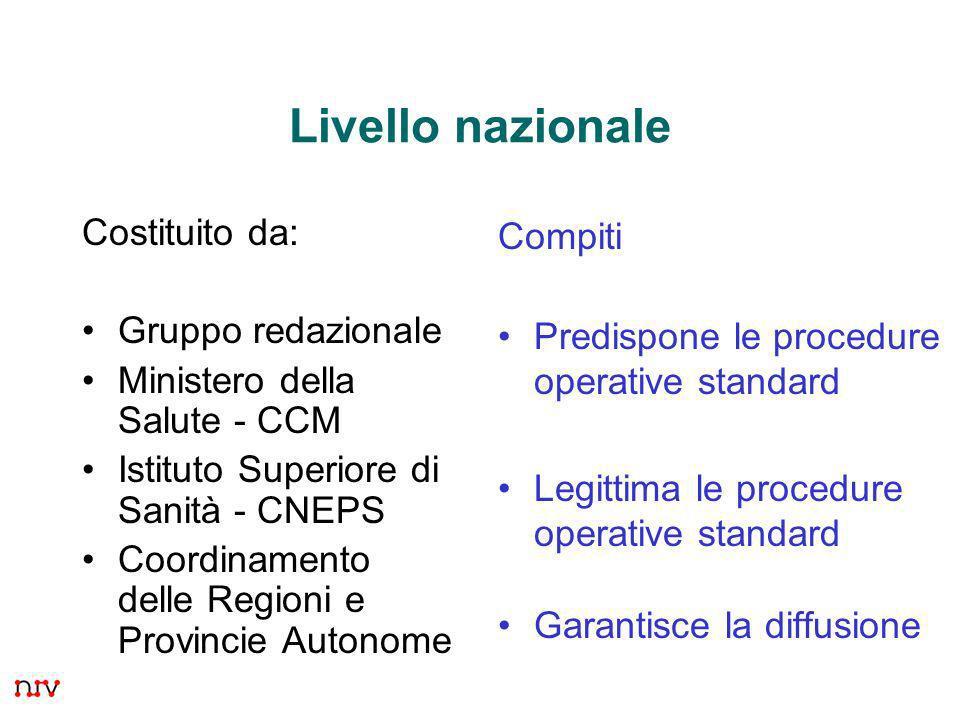 3 Livello nazionale Costituito da: Gruppo redazionale Ministero della Salute - CCM Istituto Superiore di Sanità - CNEPS Coordinamento delle Regioni e