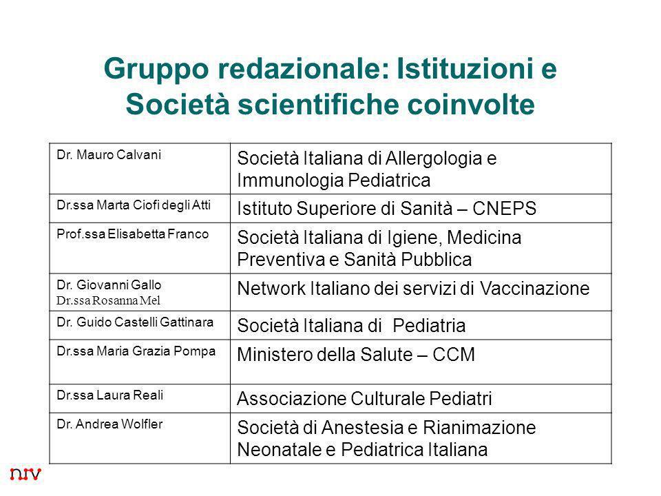 4 Gruppo redazionale: Istituzioni e Società scientifiche coinvolte Dr. Mauro Calvani Società Italiana di Allergologia e Immunologia Pediatrica Dr.ssa