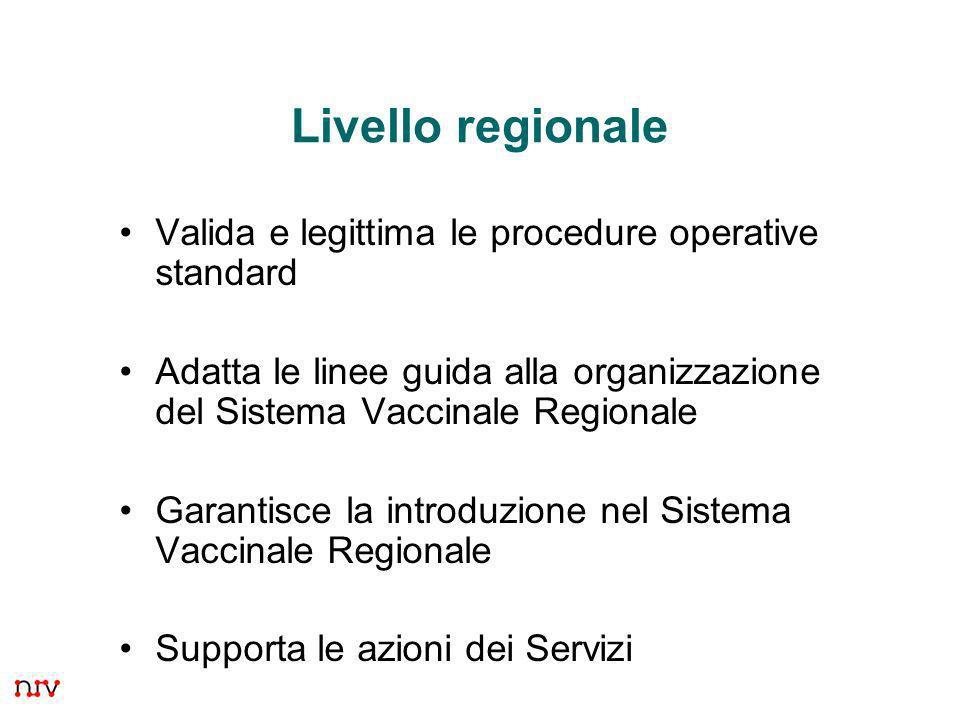 6 Livello regionale Valida e legittima le procedure operative standard Adatta le linee guida alla organizzazione del Sistema Vaccinale Regionale Garan