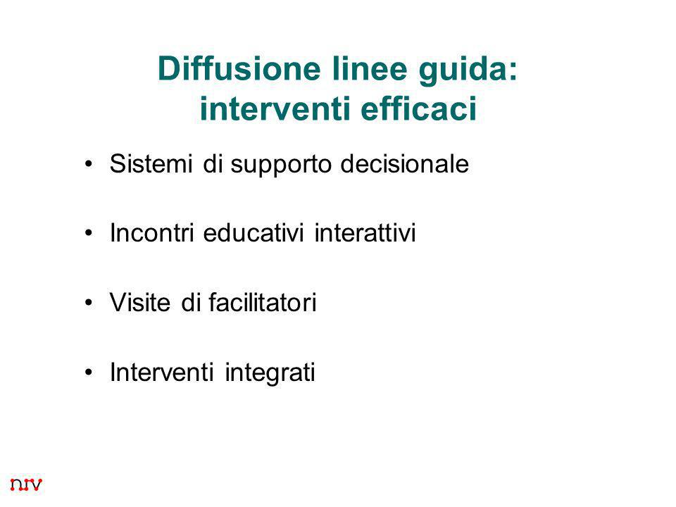 7 Diffusione linee guida: interventi efficaci Sistemi di supporto decisionale Incontri educativi interattivi Visite di facilitatori Interventi integra