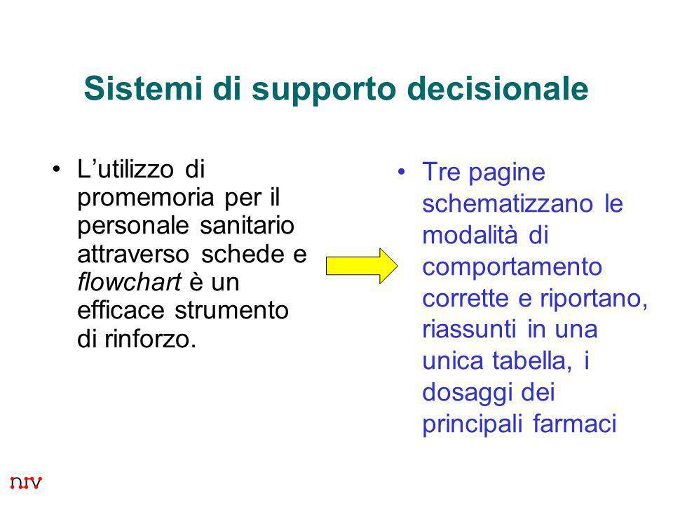 8 Sistemi di supporto decisionale Tre pagine schematizzano le modalità di comportamento corrette e riportano, riassunti in una unica tabella, i dosagg