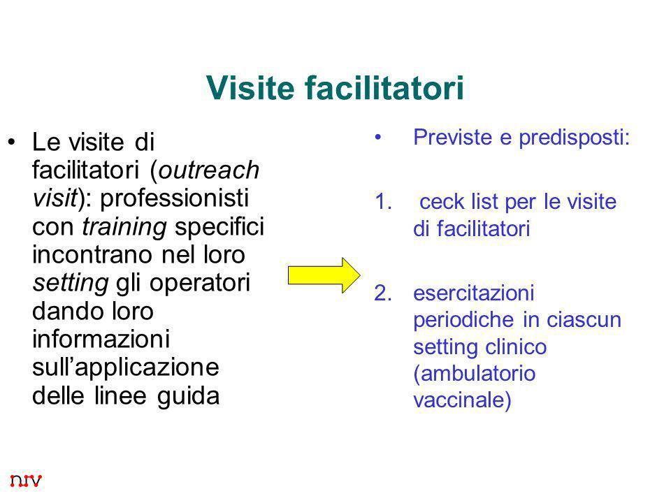 9 Visite facilitatori Previste e predisposti: 1. ceck list per le visite di facilitatori 2.esercitazioni periodiche in ciascun setting clinico (ambula