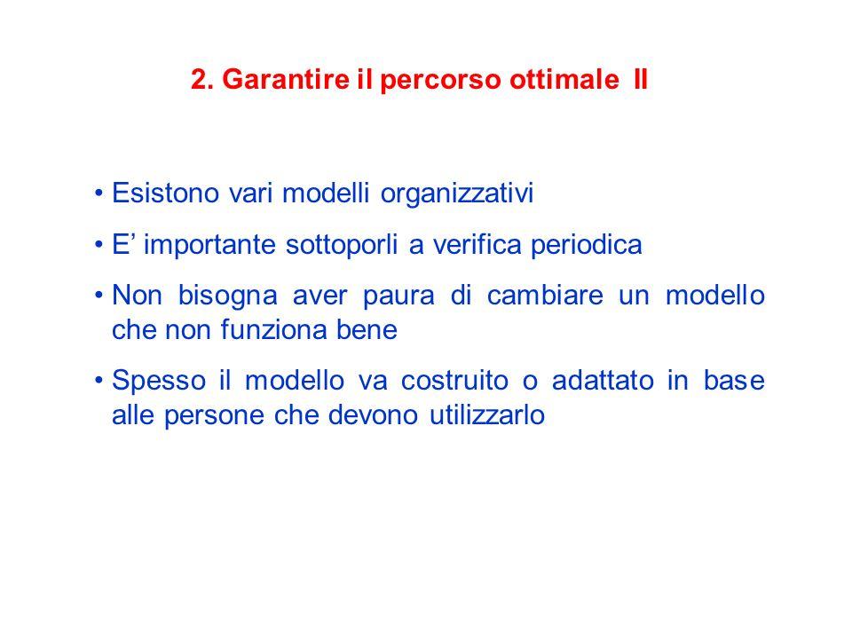 2. Garantire il percorso ottimale II Esistono vari modelli organizzativi E importante sottoporli a verifica periodica Non bisogna aver paura di cambia