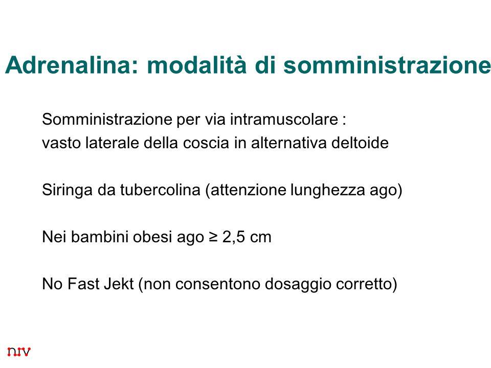 11 Somministrazione per via intramuscolare : vasto laterale della coscia in alternativa deltoide Siringa da tubercolina (attenzione lunghezza ago) Nei