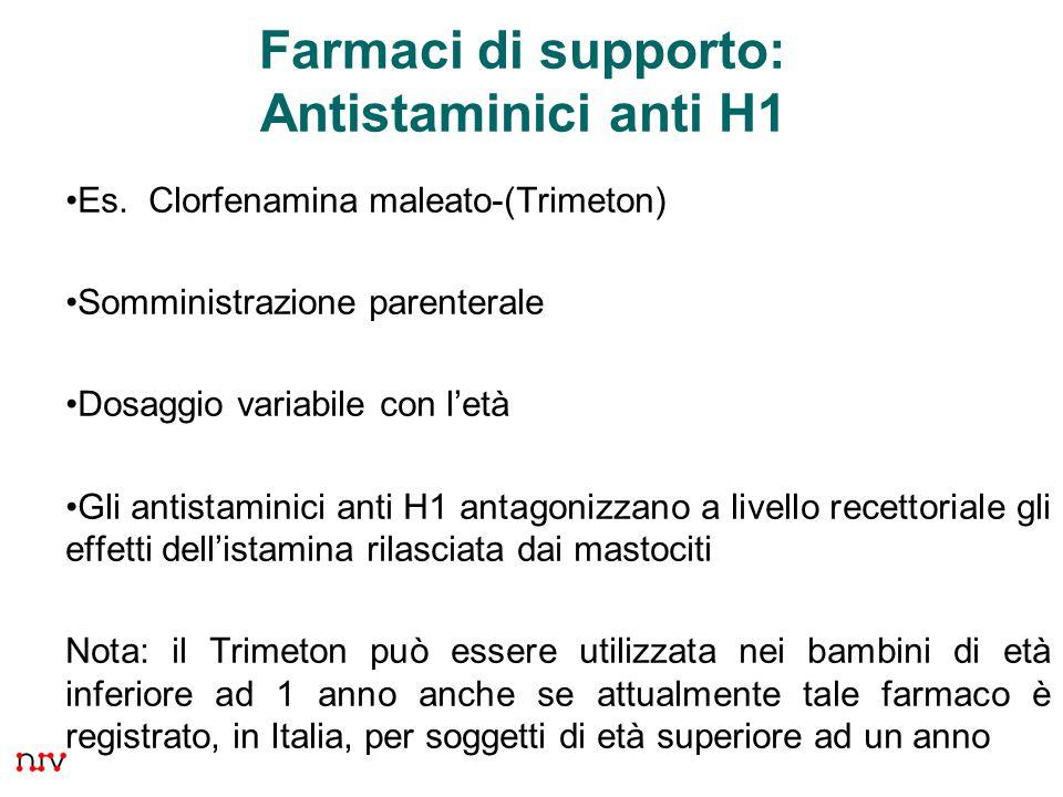 15 Es. Clorfenamina maleato-(Trimeton) Somministrazione parenterale Dosaggio variabile con letà Gli antistaminici anti H1 antagonizzano a livello rece