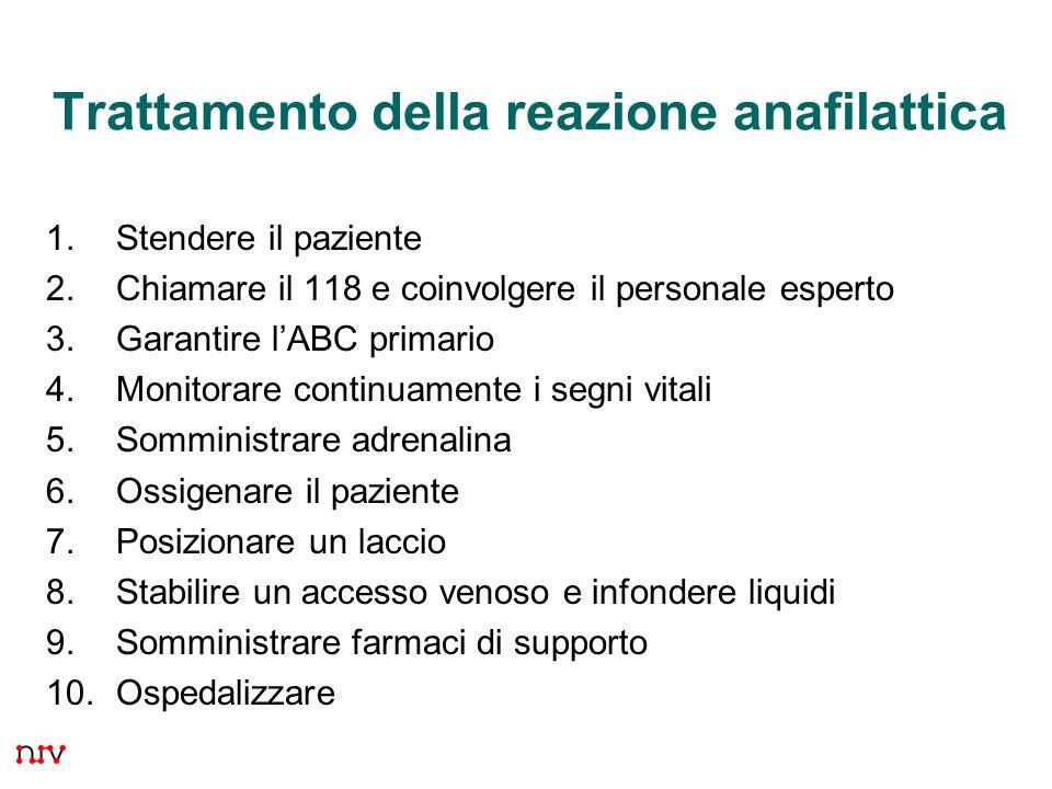 14 Antistaminici Brocodilatatori Corticosteroidi 9. Somministrare farmaci di supporto