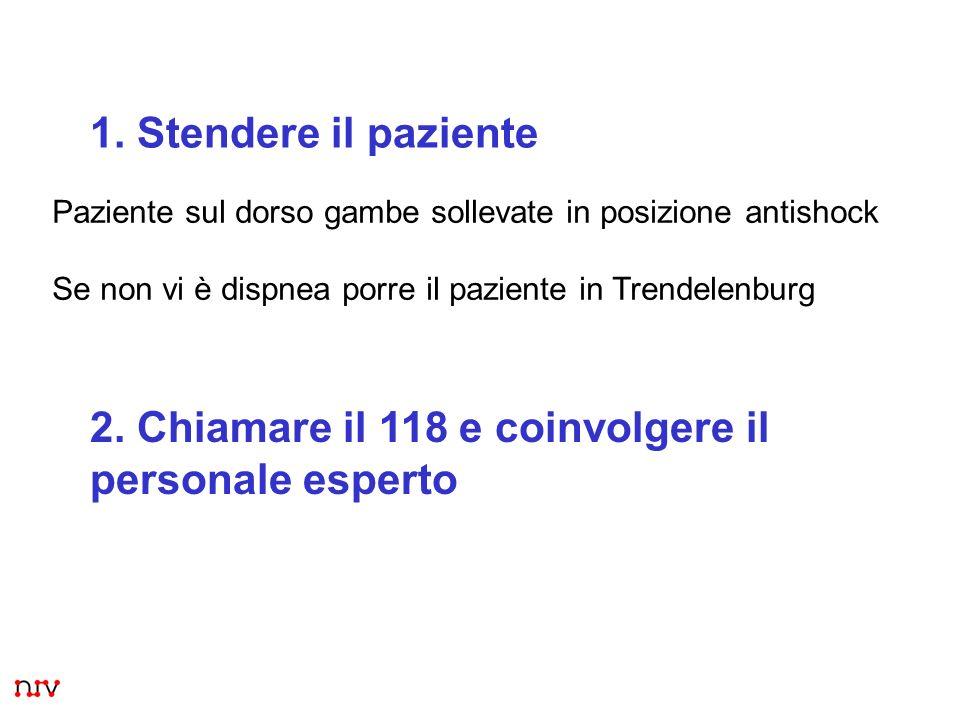 5 3.Garantire lABC primario 4.