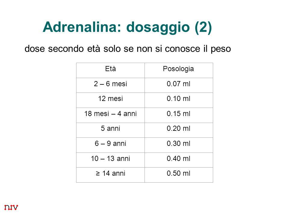 9 dose secondo età solo se non si conosce il peso Adrenalina: dosaggio (2) EtàPosologia 2 – 6 mesi0.07 ml 12 mesi0.10 ml 18 mesi – 4 anni0.15 ml 5 ann