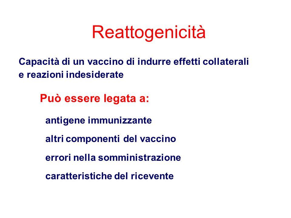 Reattogenicità Capacità di un vaccino di indurre effetti collaterali e reazioni indesiderate Può essere legata a: antigene immunizzante altri componenti del vaccino errori nella somministrazione caratteristiche del ricevente