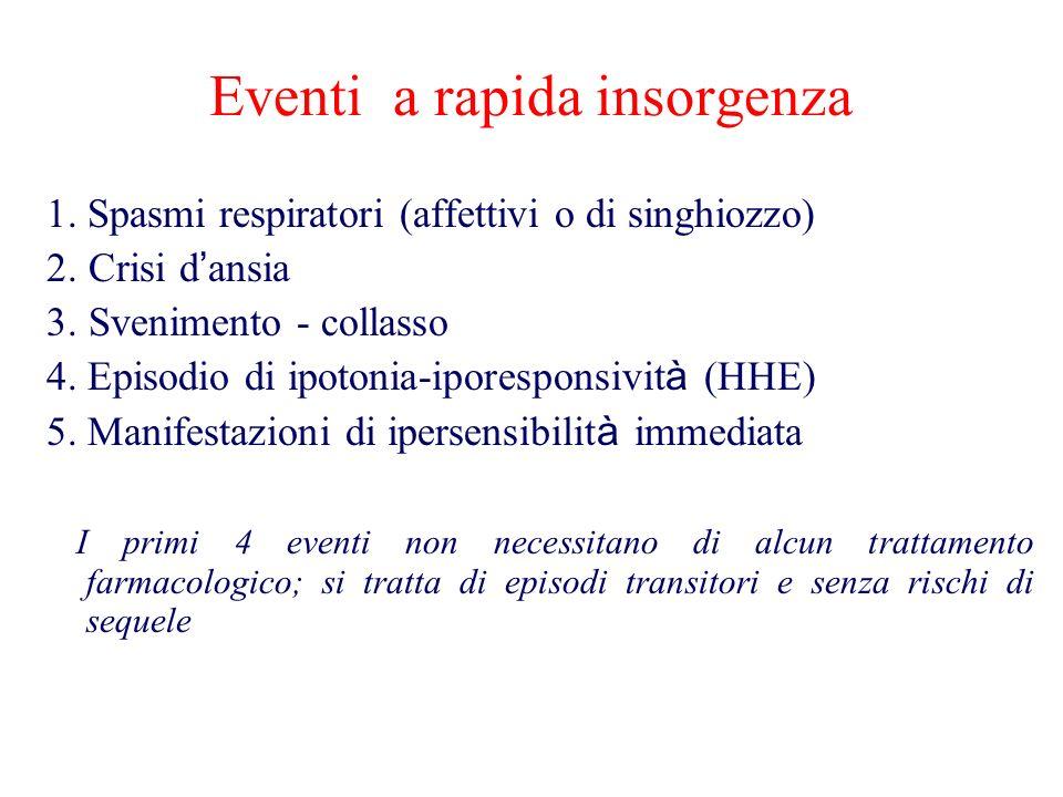Eventi a rapida insorgenza 1. Spasmi respiratori (affettivi o di singhiozzo) 2. Crisi d ansia 3. Svenimento - collasso 4. Episodio di ipotonia-iporesp