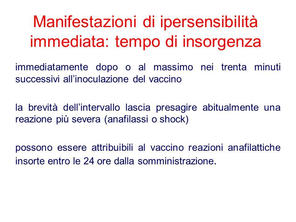 Manifestazioni di ipersensibilità immediata: tempo di insorgenza immediatamente dopo o al massimo nei trenta minuti successivi allinoculazione del vac