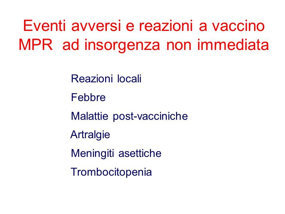 Eventi avversi e reazioni a vaccino MPR ad insorgenza non immediata Reazioni locali Febbre Malattie post-vacciniche Artralgie Meningiti asettiche Trom