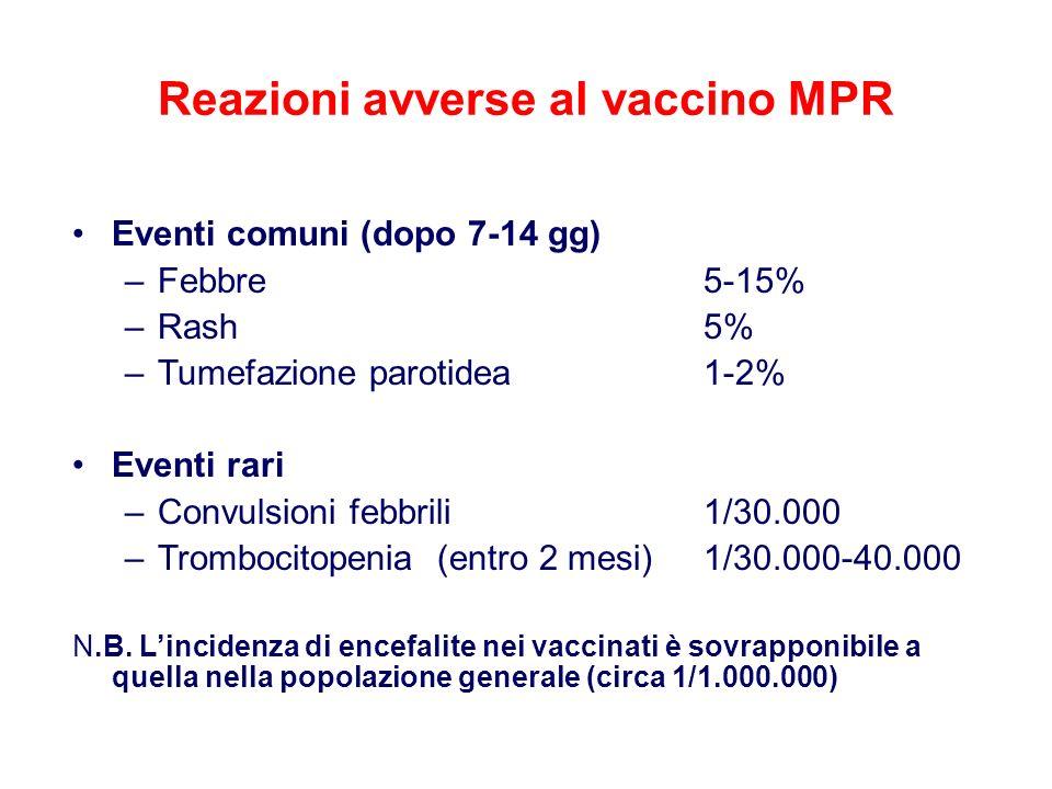 Reazioni avverse al vaccino MPR Eventi comuni (dopo 7-14 gg) –Febbre 5-15% –Rash5% –Tumefazione parotidea 1-2% Eventi rari –Convulsioni febbrili1/30.0