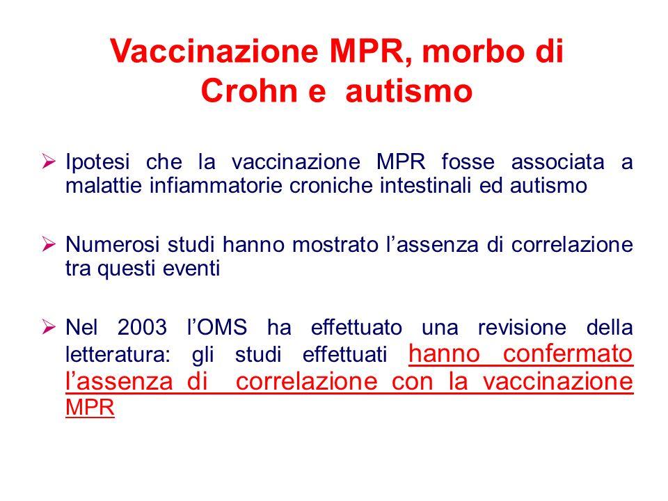 Vaccinazione MPR, morbo di Crohn e autismo Ipotesi che la vaccinazione MPR fosse associata a malattie infiammatorie croniche intestinali ed autismo Numerosi studi hanno mostrato lassenza di correlazione tra questi eventi Nel 2003 lOMS ha effettuato una revisione della letteratura: gli studi effettuati hanno confermato lassenza di correlazione con la vaccinazione MPR