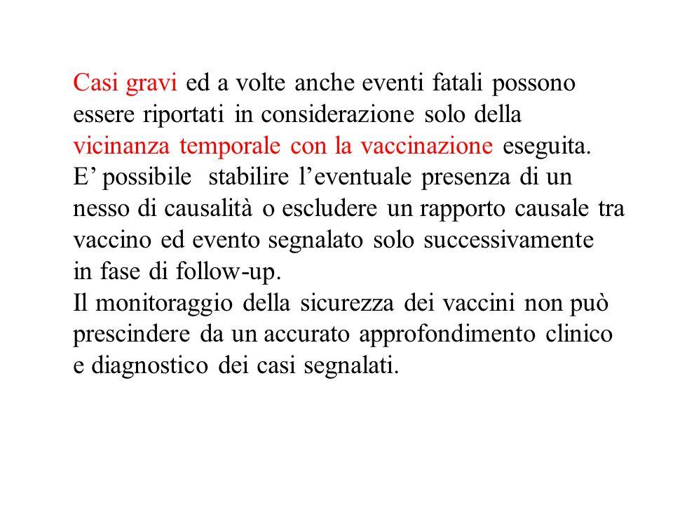 Casi gravi ed a volte anche eventi fatali possono essere riportati in considerazione solo della vicinanza temporale con la vaccinazione eseguita.