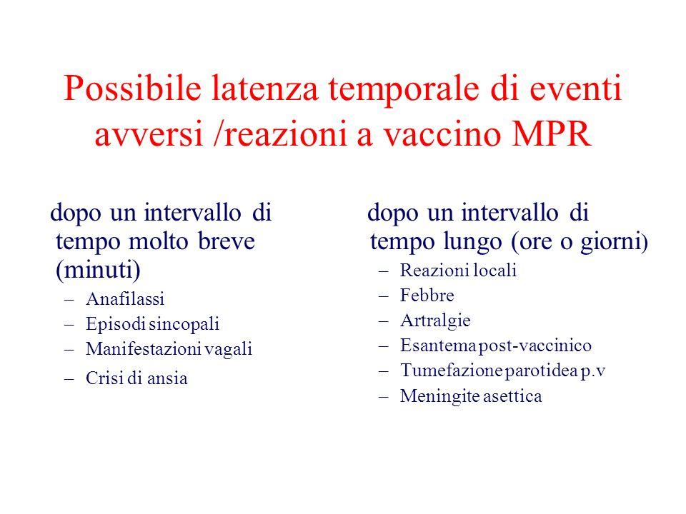 Possibile latenza temporale di eventi avversi /reazioni a vaccino MPR dopo un intervallo di tempo molto breve (minuti) –Anafilassi –Episodi sincopali