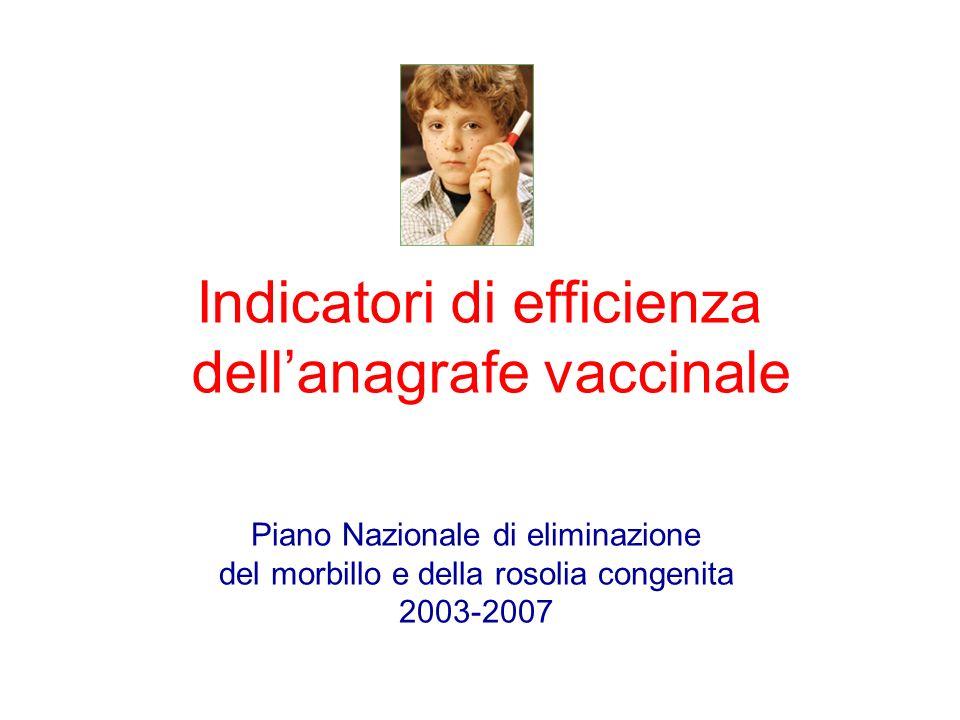 Indicatori di efficienza dellanagrafe vaccinale Piano Nazionale di eliminazione del morbillo e della rosolia congenita 2003-2007